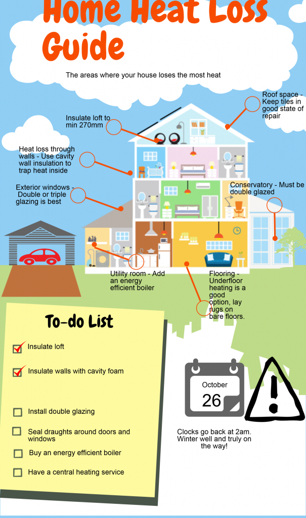 Home heat guide Copy